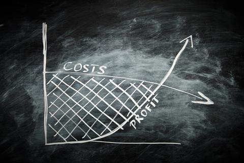 cost profit graph shutterstock 1709164701