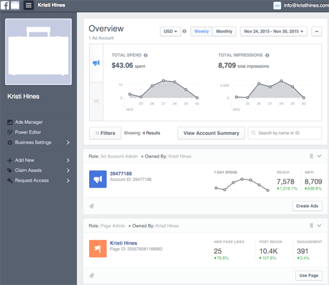 ad analytics in business manager