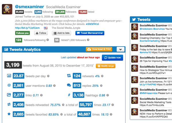 4 Free Tools to Analyze Your Social Media Competitors : Social Media