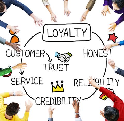 customer loyalty image shutterstock 340637210