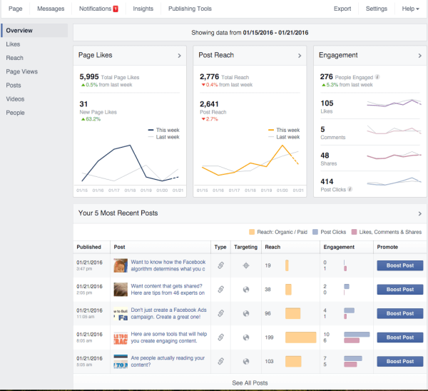 facebook audience optimization for posts insights