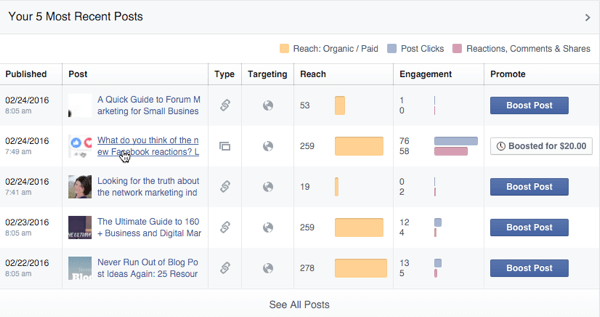 facebook reactions post engagement in insights