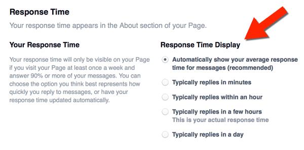 facebook response time