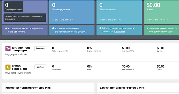 ads dashboard provides overview of pinterest campaigns