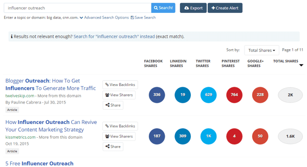 buzzsumo keyword search content results
