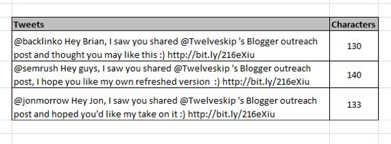 tweets in a spreadsheet