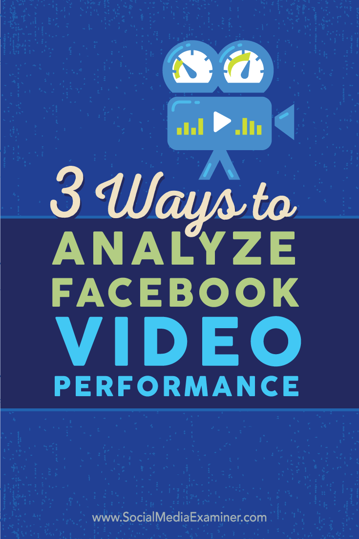 facebook video analyze performance