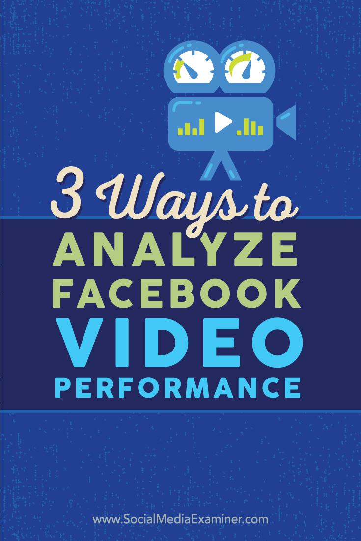 Facebook-Video analysieren Leistung