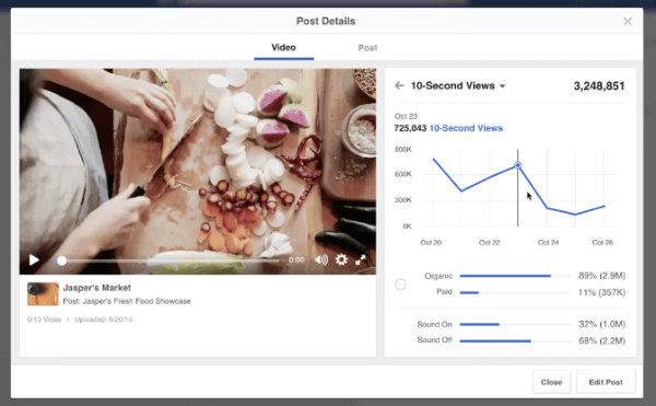 facebook daily video metrics