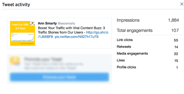 tweet engagement analytics sample