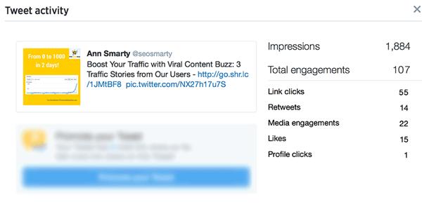 tweet engagement analytics sample