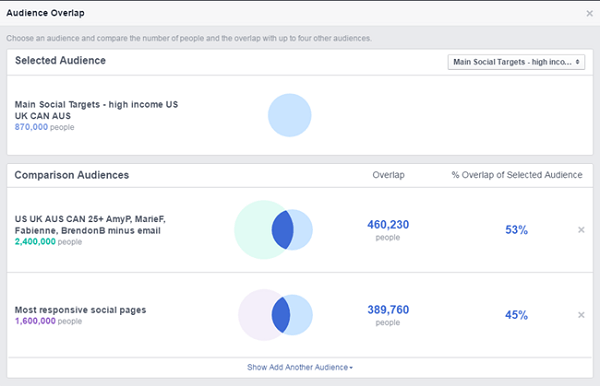 facebook ads comparison between different saved audiences
