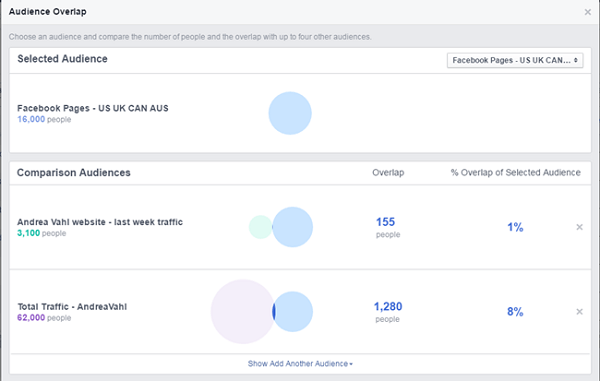 facebook ads comparison between facebook page and website traffic audiences