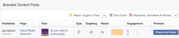 facebook branded content insights