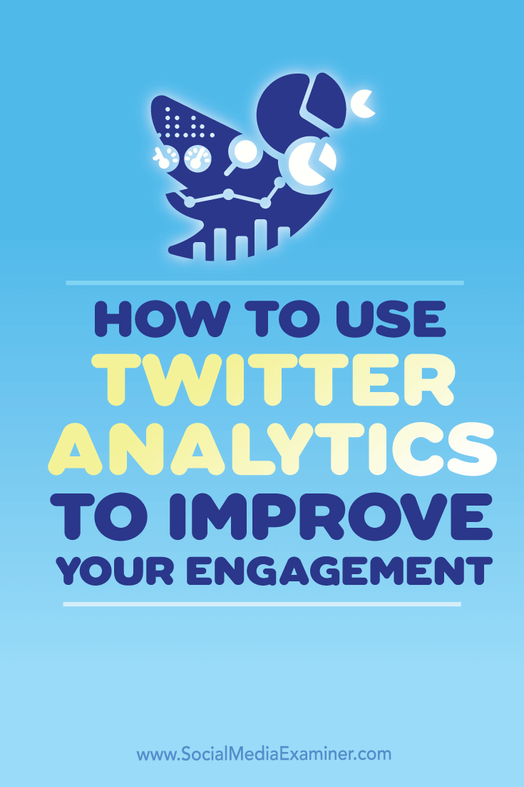 improve engagement with twitter analytics