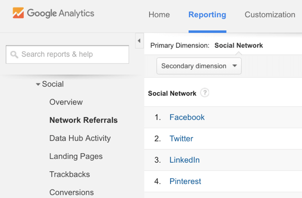 pinterest referral traffic in google analytics