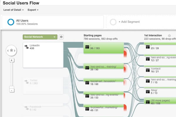 view google analytics social users flow report
