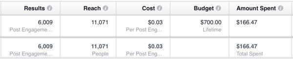 facebook canvas analytics