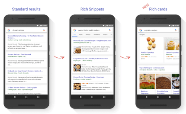 google right cards in search