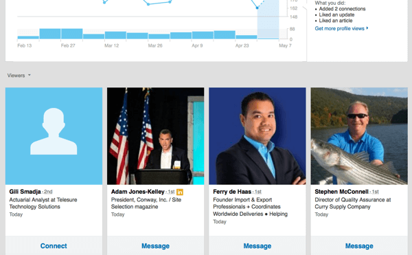 linkedin who's viewed profile