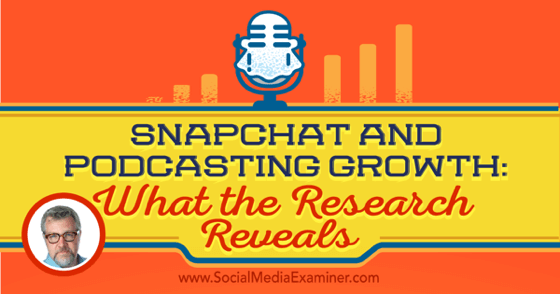 Snapchat and Podcasting Growth: What the Research Reveals