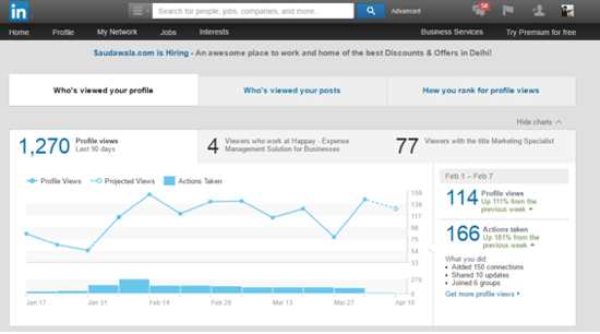 linkedin who viewed profile