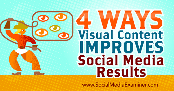 visual content support marketing results