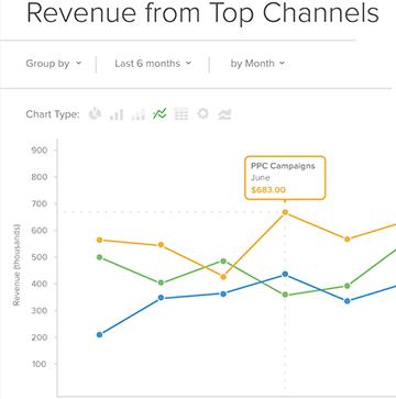 rj metrics revenue chart