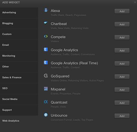 cyfe dashboard widgets