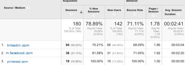 track pinterest with google analytics