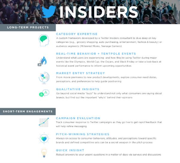 twitter insiders program