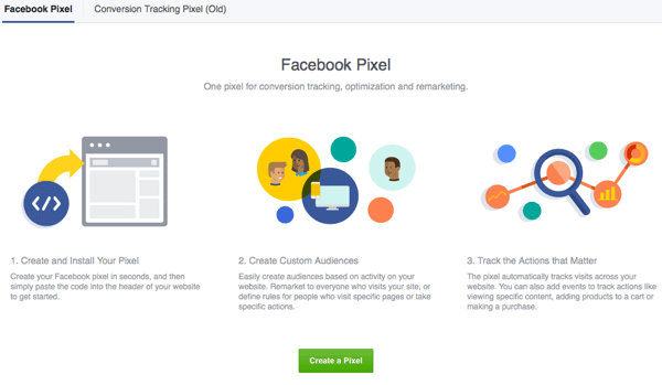 facebook ads create piel