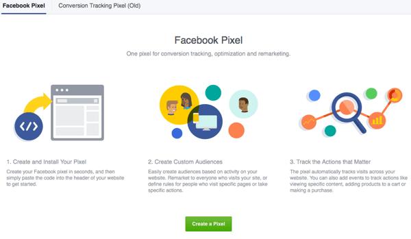 facebook ads create piel
