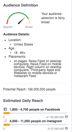 facebook ads audience definition bar