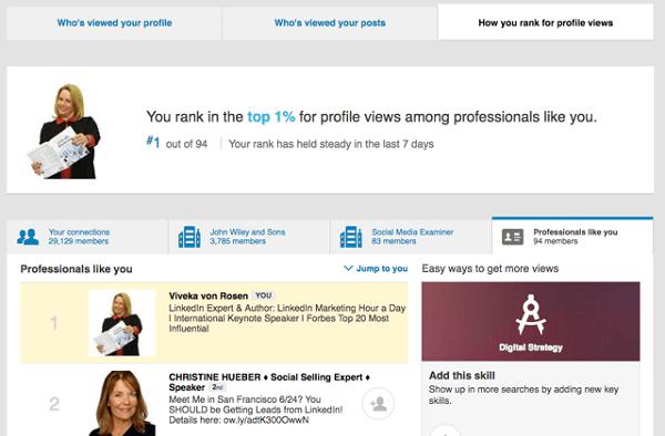 linkedin profile ranking