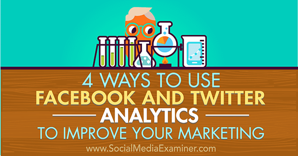 4 Ways to Use Facebook and Twitter Analytics to Improve Your Marketing