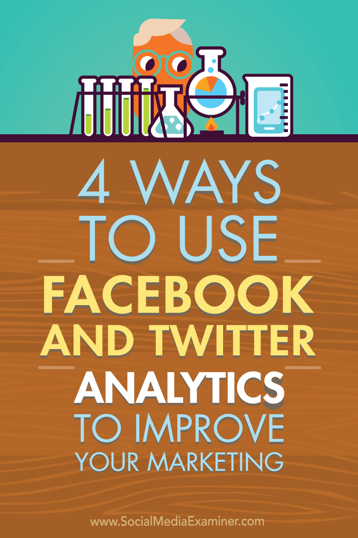 Tips on four ways social media insights can improve your marketing on Facebook and Twitter.