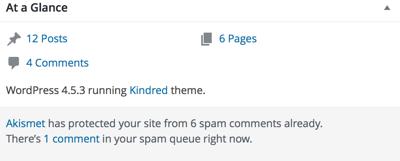 akismet spam filter