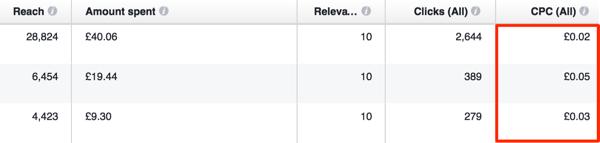 facebook ad campaign cost per click sample