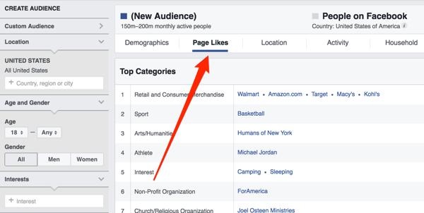 Facebook Publikum Einblicke Seite mag Tab