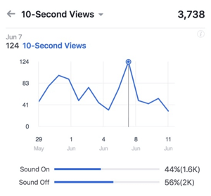 facebook 10 second video views