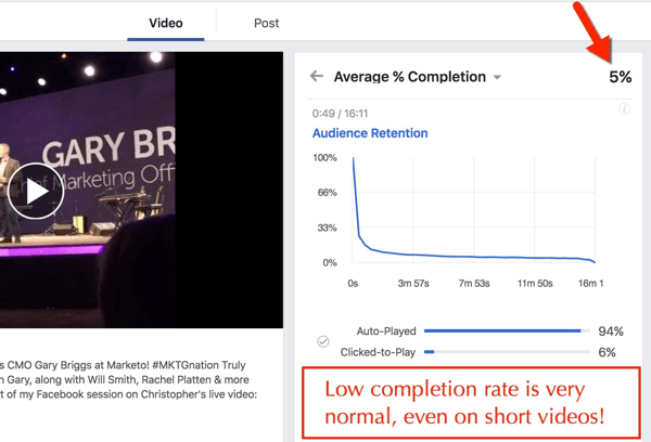 facebook video percent completion