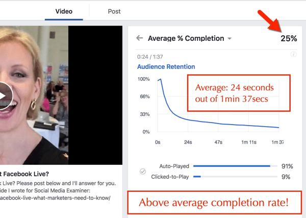 Prozentuale Fertigstellung des Facebook-Videos