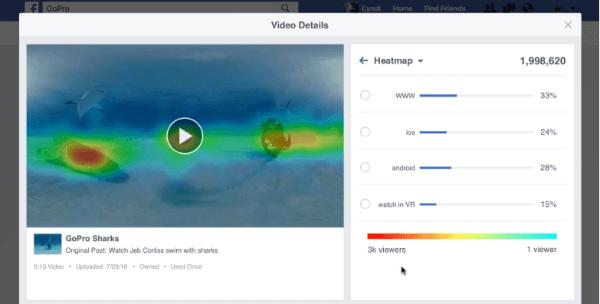 360 Video Heatmap