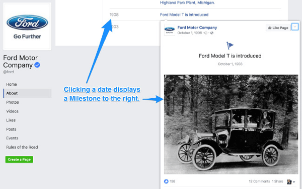 ford facebook page milestone