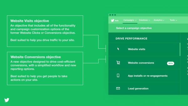 twitter website conversions