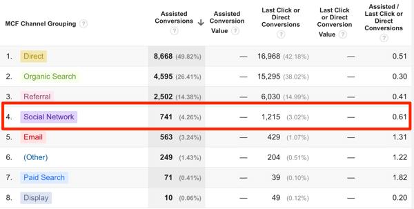 google analytics attribution