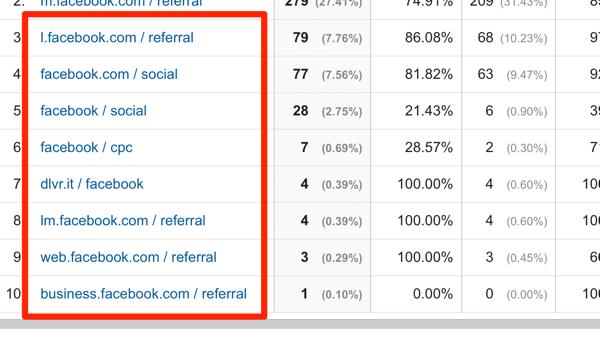 google analytics medium