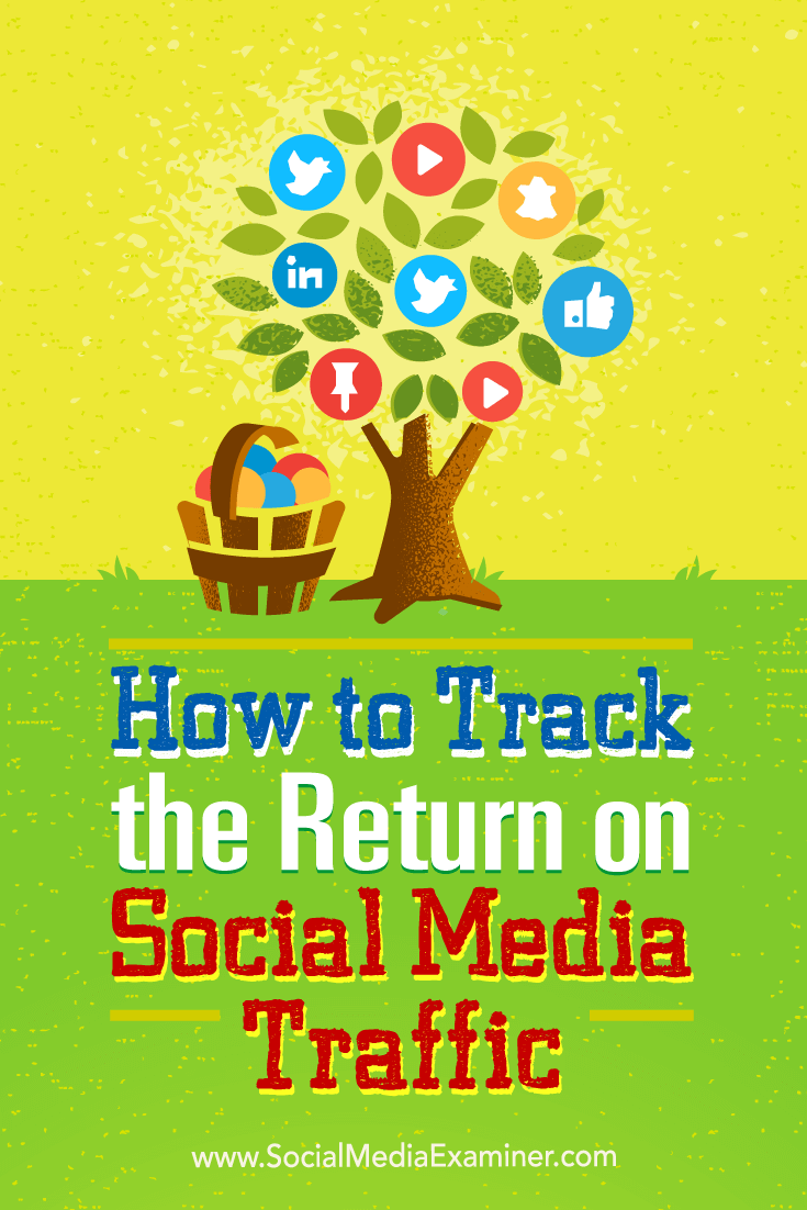 Tips on how to track the return of your social media clicks.