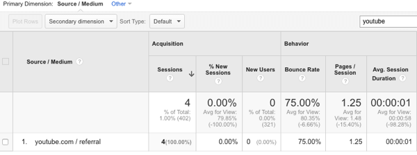 view youtube traffic in google analytics